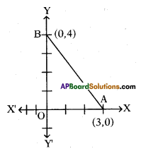 AP 10th Class Maths Bits Chapter 7 Coordinate Geometry with Answers 1