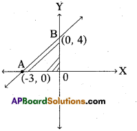 AP 10th Class Maths Bits Chapter 7 Coordinate Geometry with Answers 18