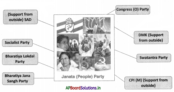 AP Board 10th Class Social Studies Notes Chapter 19 Emerging Political Trends 1977 to 2000 1