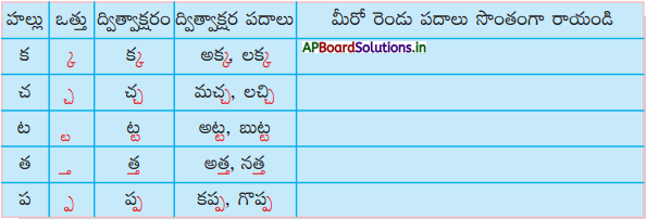 AP Board 6th Class Telugu Solutions Chapter 2 తృప్తి 10