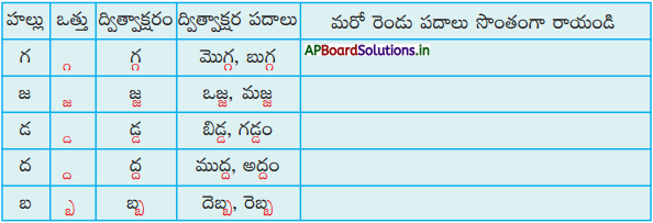 AP Board 6th Class Telugu Solutions Chapter 2 తృప్తి 12