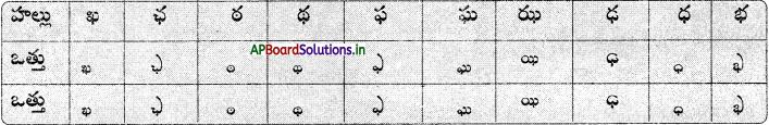 AP Board 6th Class Telugu Solutions Chapter 2 తృప్తి 14