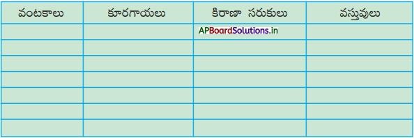 AP Board 6th Class Telugu Solutions Chapter 2 తృప్తి 18