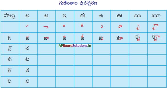 AP Board 6th Class Telugu Solutions Chapter 2 తృప్తి 3