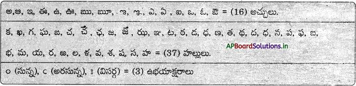 AP Board 7th Class Telugu Grammar 1