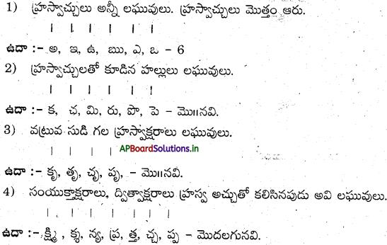 AP Board 7th Class Telugu Grammar 2