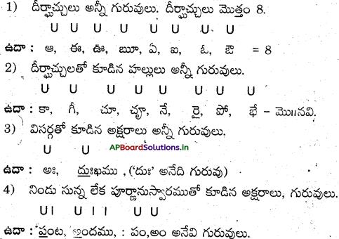 AP Board 7th Class Telugu Grammar 3