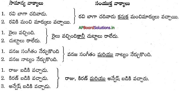 AP Board 7th Class Telugu Grammar 4