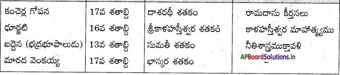 AP Board 7th Class Telugu Solutions Chapter 4 మేలిమి ముత్యాలు 3
