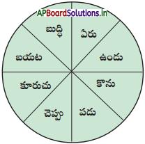 AP Board 7th Class Telugu Solutions Chapter 5 తెలుగు వెలుగు 2