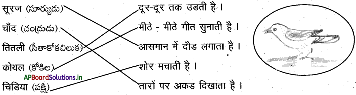 AP Board 7th Class Hindi Solutions Chapter 1 मन करता है 2