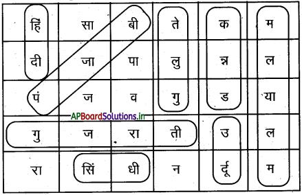AP Board 7th Class Hindi Solutions Chapter 3 हिंदी दिवस 2