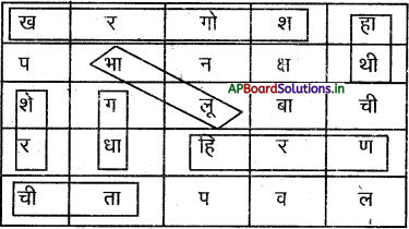 AP Board 7th Class Hindi Solutions Chapter 5 आसमान गिरा 3