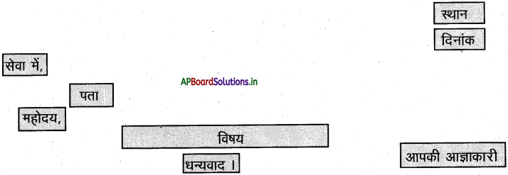 AP Board 7th Class Hindi Solutions Chapter 6 छुट्टी पत्र 4