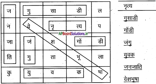 AP Board 7th Class Hindi Solutions Chapter 9 गुसाडी 4